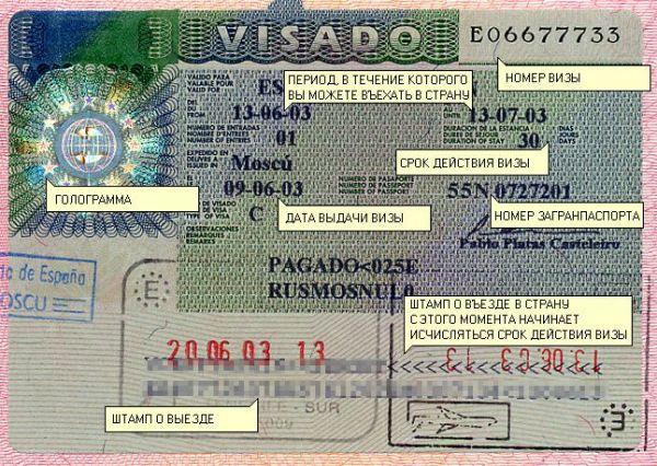 Оформить шенгенскую визу испанию