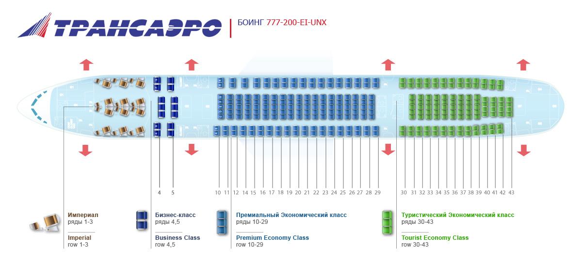 Салон самолета Боинг 777-200