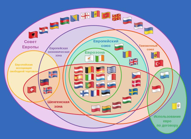 Список стран шенгкена