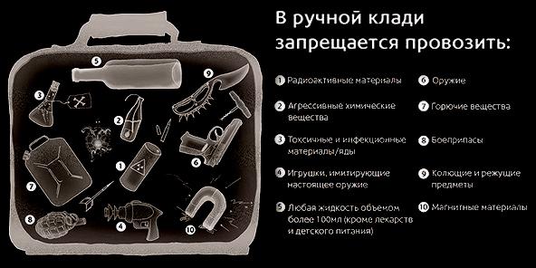 Правила перевозки багажа – что нельзя брать в самолет