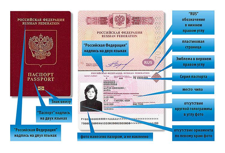 Отличительные черты биометрического паспорта