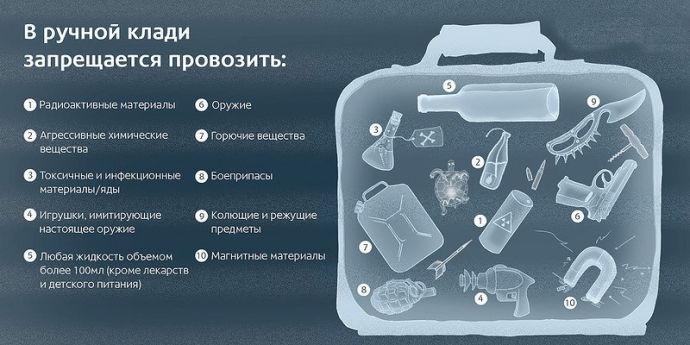 Что запрещено к перевозке в ручной клади и регистрируемым багажом